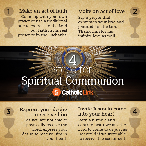 Four Steps for Spiritual Communion