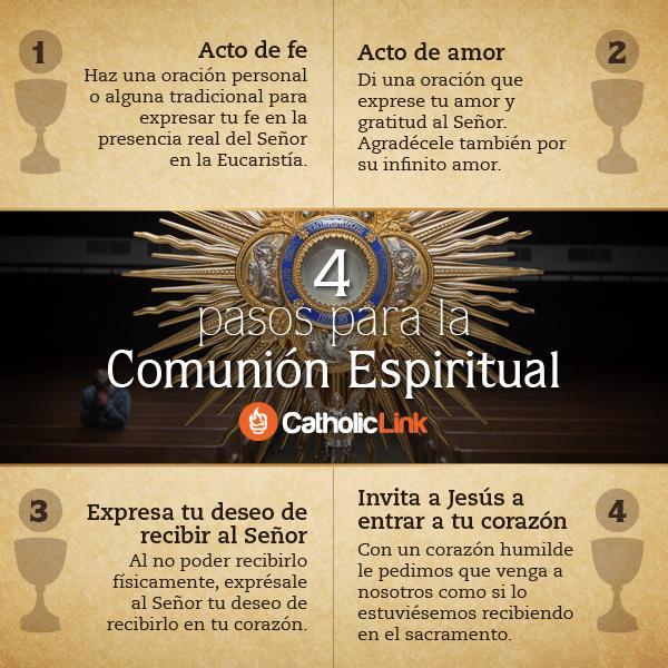 Cuatro pasos para la Comunión espiritual